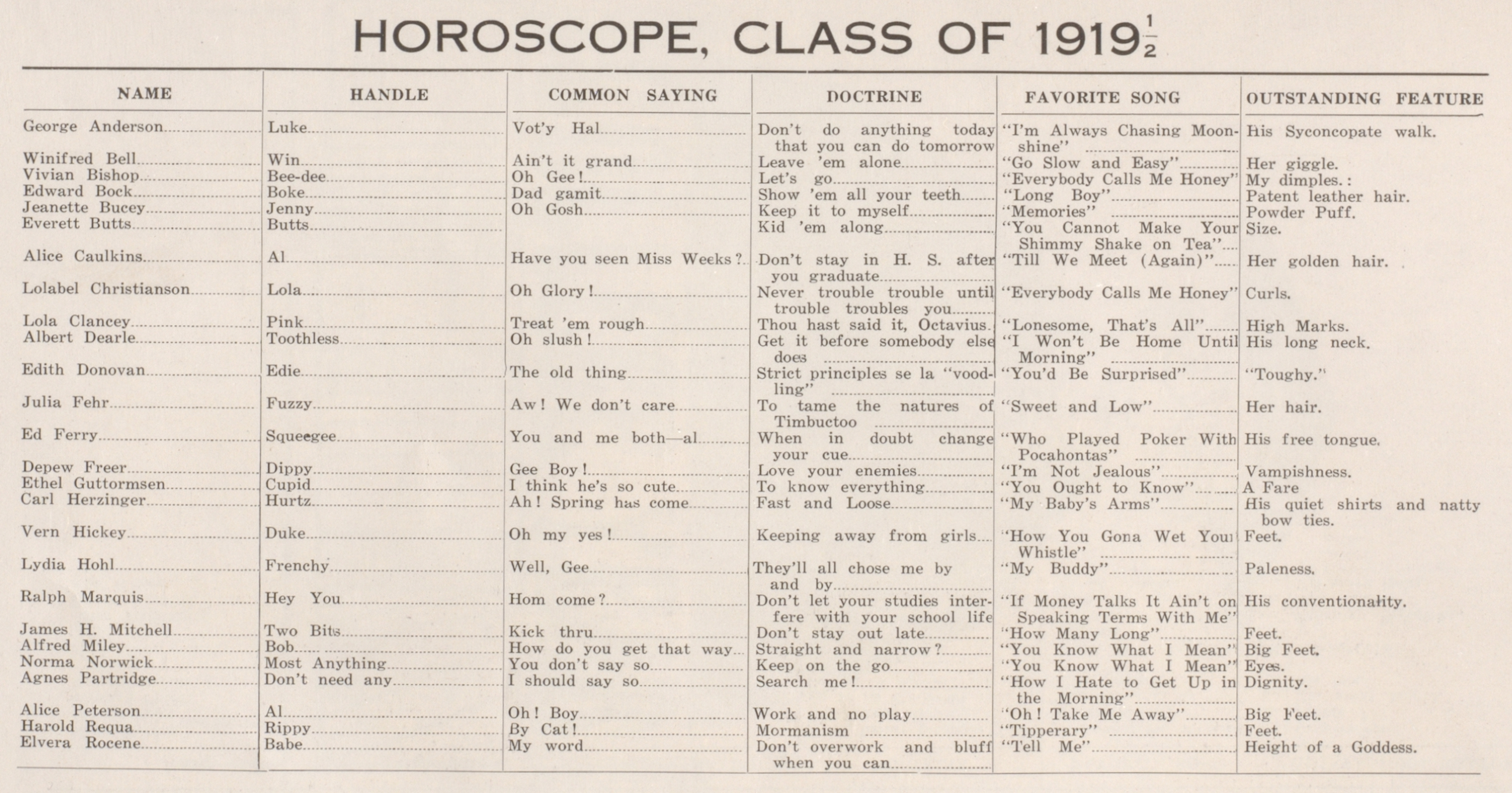Horoscope page for the class of 1919 1/2